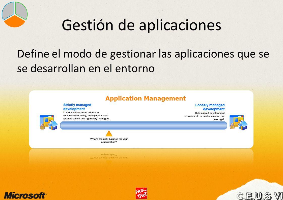 Gestión de aplicaciones Define el modo de gestionar las aplicaciones que se se desarrollan en el entorno