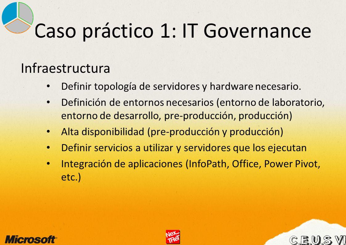Infraestructura Definir topología de servidores y hardware necesario.