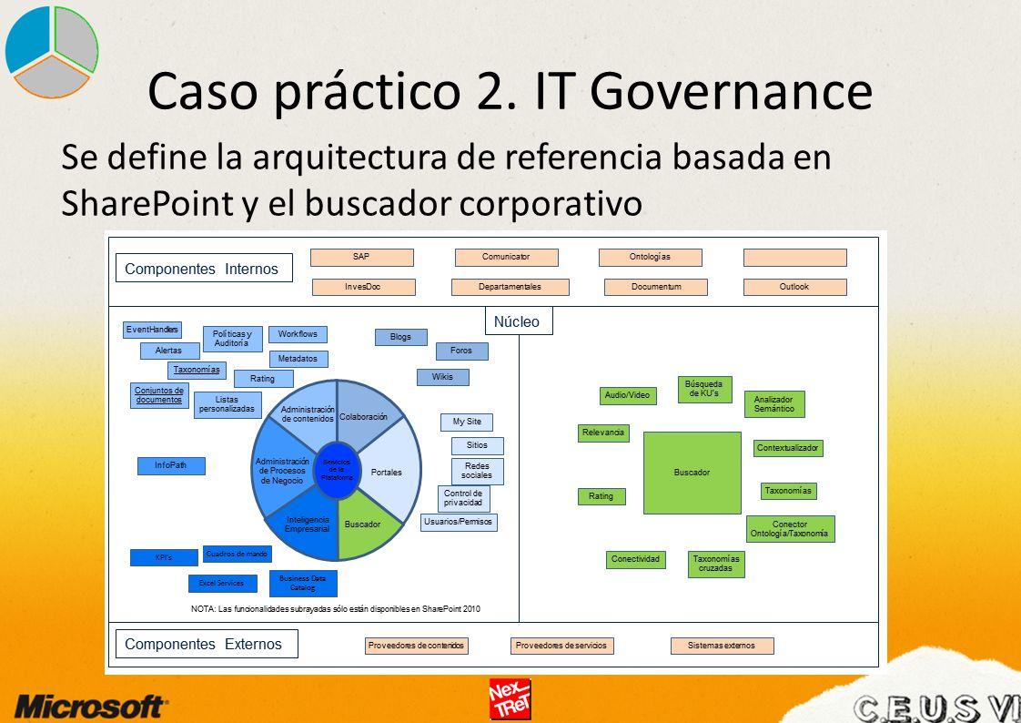 Se define la arquitectura de referencia basada en SharePoint y el buscador corporativo Caso práctico 2.