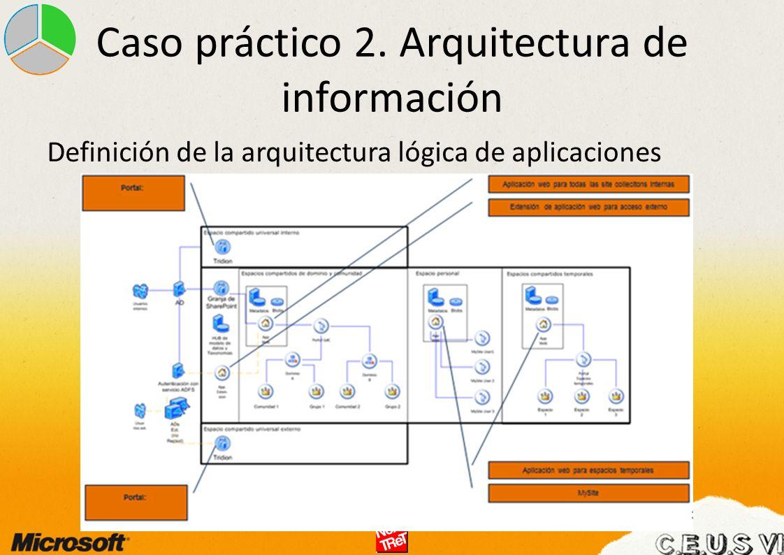 Definición de la arquitectura lógica de aplicaciones Caso práctico 2. Arquitectura de información