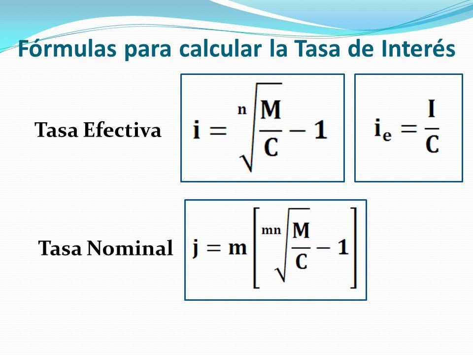 Fórmulas para convertir Tasas Equivalentes Tasa Efectiva de Nominal Tasa Nominal de Efectiva