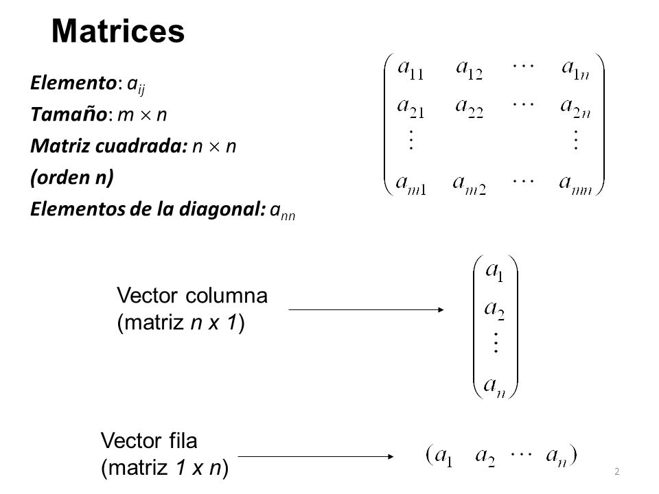 2 Elemento: a ij Tama ñ o: m n Matriz cuadrada: n n (orden n) Elementos de la diagonal: a nn Matrices Vector columna (matriz n x 1) Vector fila (matri