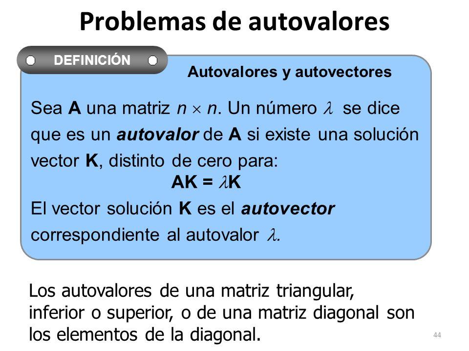 44 Problemas de autovalores Sea A una matriz n n. Un número se dice que es un autovalor de A si existe una solución vector K, distinto de cero para: A