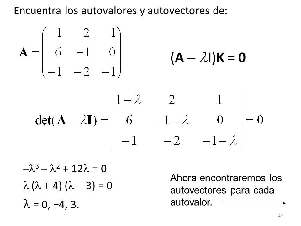 47 Encuentra los autovalores y autovectores de: – 3 – 2 + 12 = 0 ( + 4) ( – 3) = 0 = 0, 4, 3. Ahora encontraremos los autovectores para cada autovalor