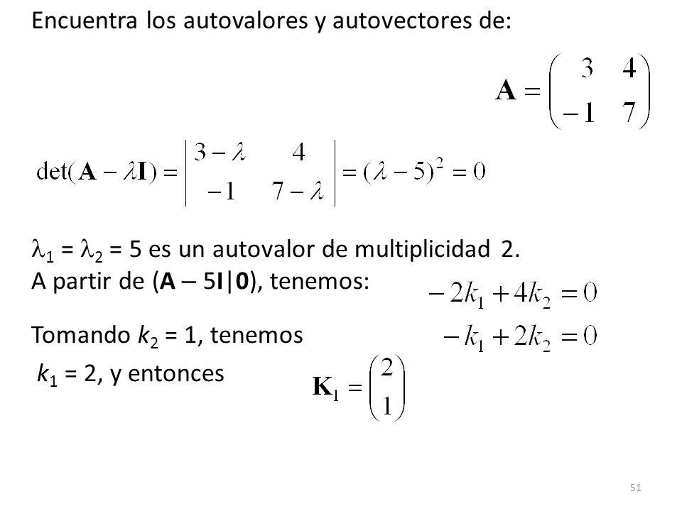 51 1 = 2 = 5 es un autovalor de multiplicidad 2. A partir de (A – 5I|0), tenemos: Encuentra los autovalores y autovectores de: Tomando k 2 = 1, tenemo