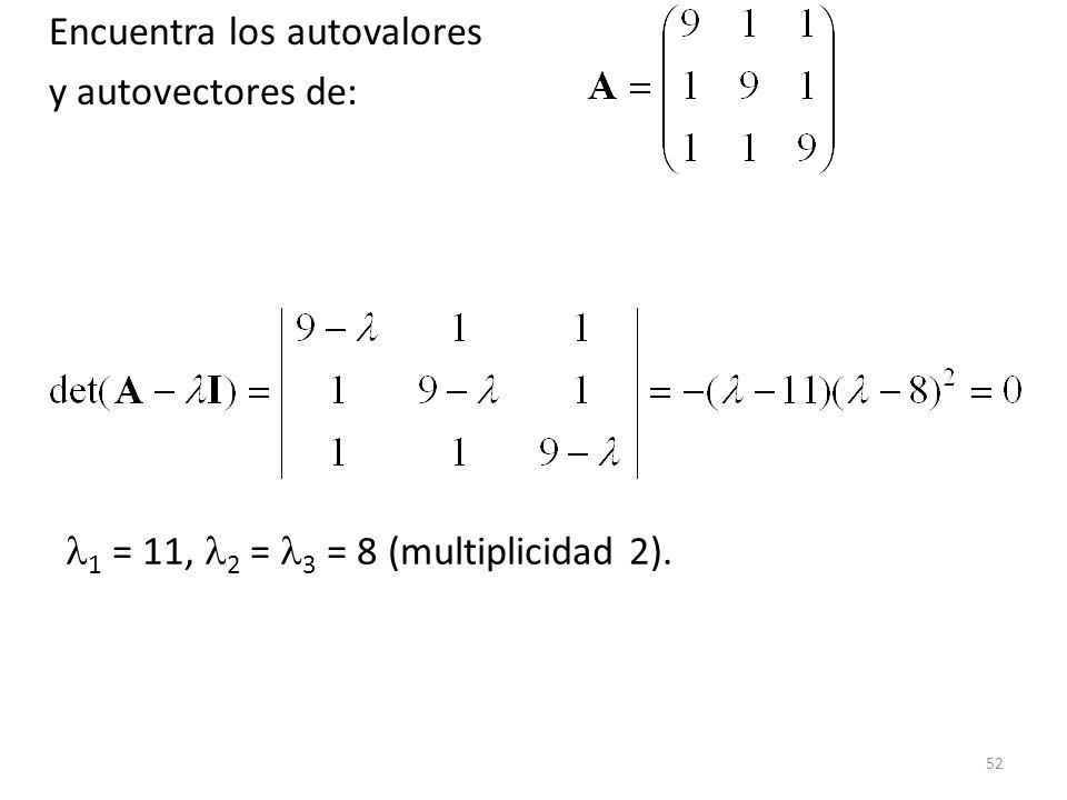 52 1 = 11, 2 = 3 = 8 (multiplicidad 2). Encuentra los autovalores y autovectores de: