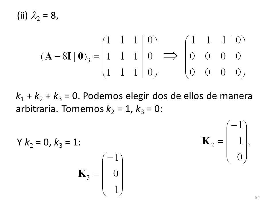 54 (ii) 2 = 8, k 1 + k 2 + k 3 = 0. Podemos elegir dos de ellos de manera arbitraria. Tomemos k 2 = 1, k 3 = 0: Y k 2 = 0, k 3 = 1:
