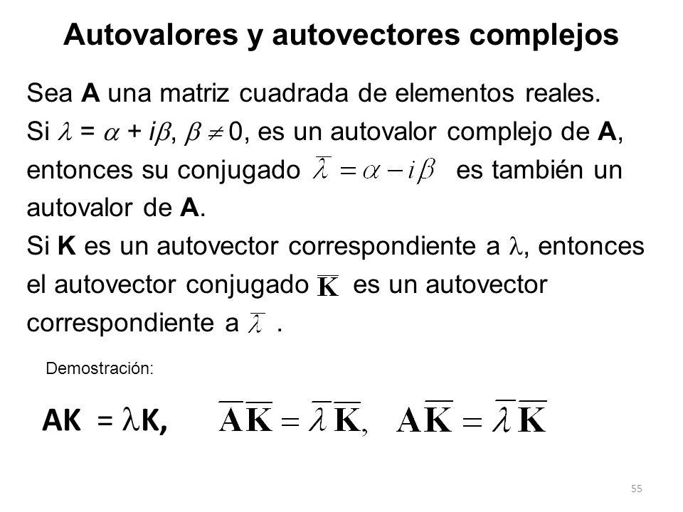 55 AK = K, Sea A una matriz cuadrada de elementos reales. Si = + i, 0, es un autovalor complejo de A, entonces su conjugado es también un autovalor de