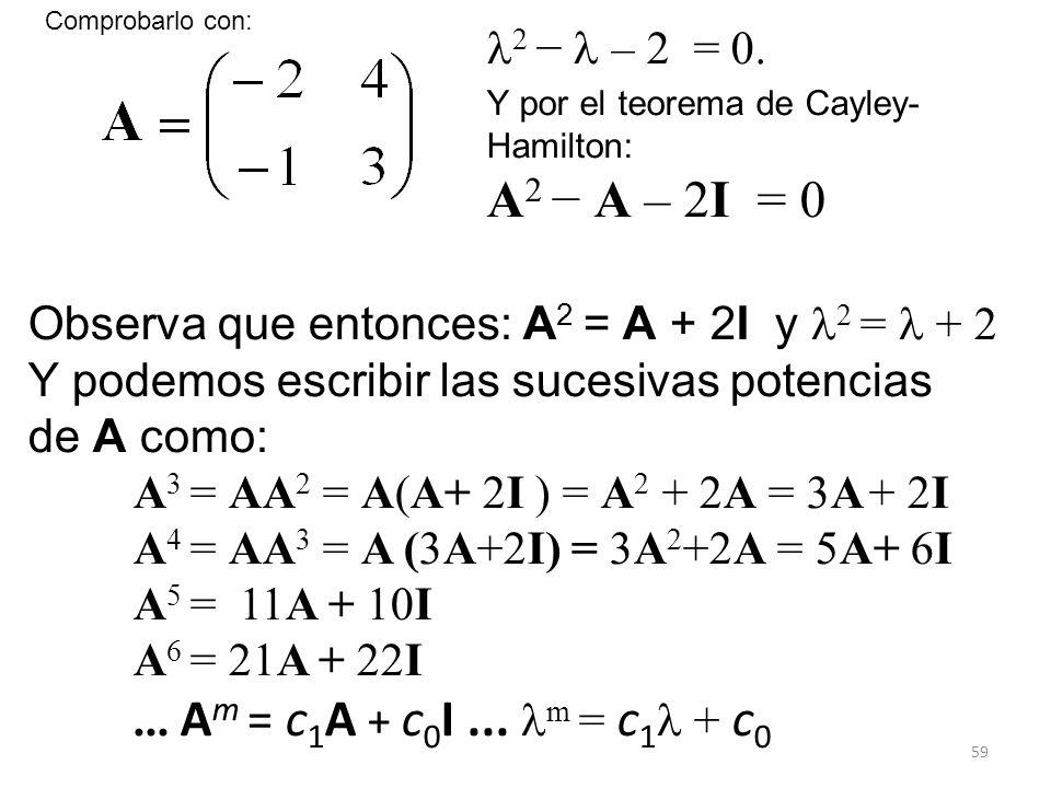 59 Observa que entonces: A 2 = A + 2I y 2 = + 2 Y podemos escribir las sucesivas potencias de A como: A 3 = AA 2 = A(A+ 2I ) = A 2 + 2A = 3A+ 2I A 4 =