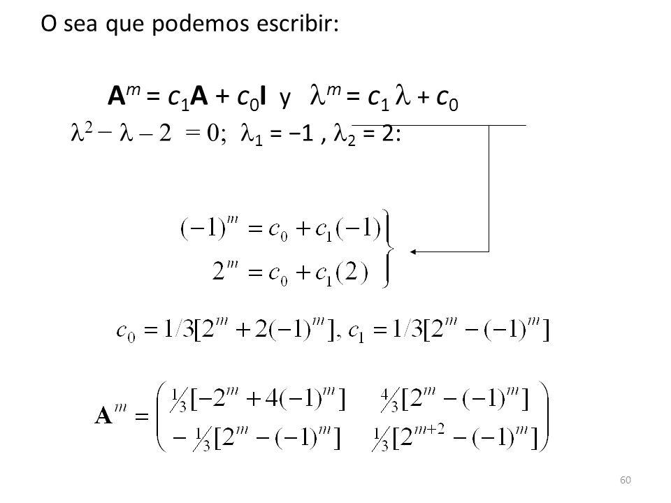 60 O sea que podemos escribir: A m = c 1 A + c 0 I y m = c 1 + c 0 2 – 2 = 0; 1 = 1, 2 = 2: