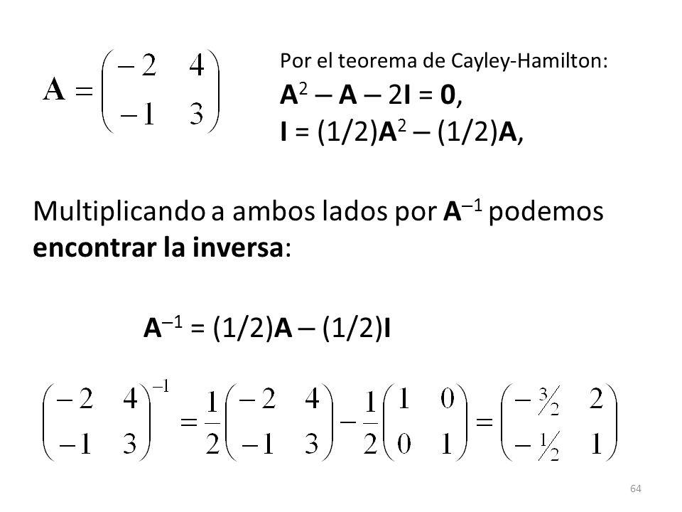 64 Por el teorema de Cayley-Hamilton: A 2 – A – 2I = 0, I = (1/2)A 2 – (1/2)A, Multiplicando a ambos lados por A – 1 podemos encontrar la inversa: A –
