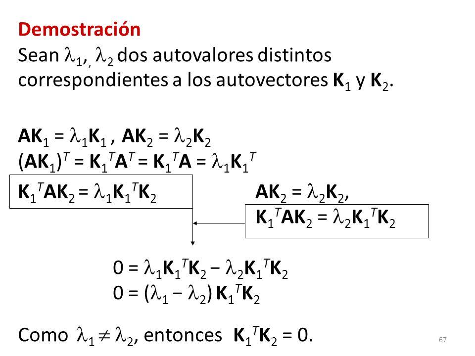 67 Demostración Sean 1,, 2 dos autovalores distintos correspondientes a los autovectores K 1 y K 2. AK 1 = 1 K 1, AK 2 = 2 K 2 (AK 1 ) T = K 1 T A T =