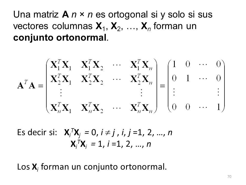 70 Una matriz A n × n es ortogonal si y solo si sus vectores columnas X 1, X 2, …, X n forman un conjunto ortonormal. Es decir si: X i T X j = 0, i j,