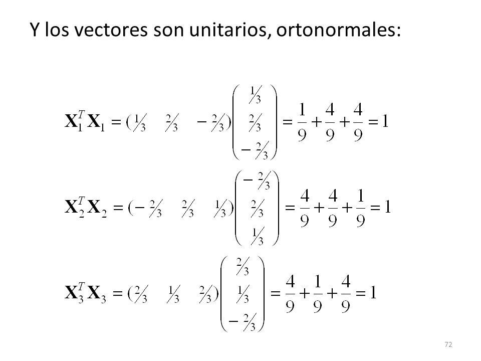 72 Y los vectores son unitarios, ortonormales:
