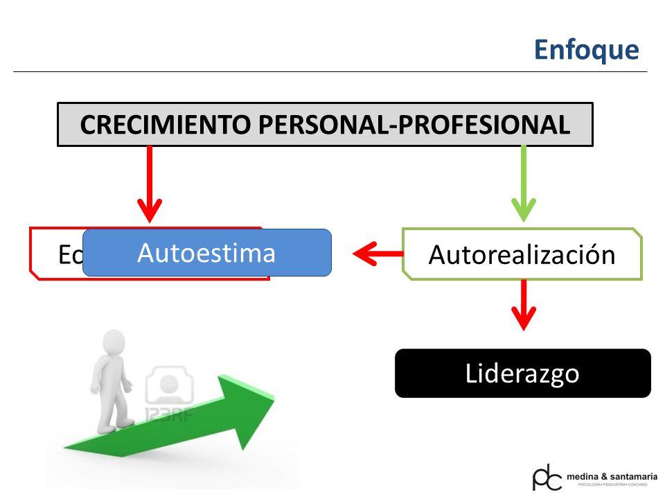 Enfoque CRECIMIENTO PERSONAL-PROFESIONAL Económico $$$ Autorealización Liderazgo Autoestima