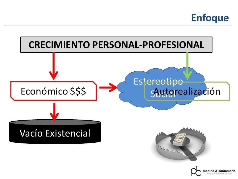 Enfoque CRECIMIENTO PERSONAL-PROFESIONAL Económico $$$ Vacío Existencial Estereotipo Social Autorealización