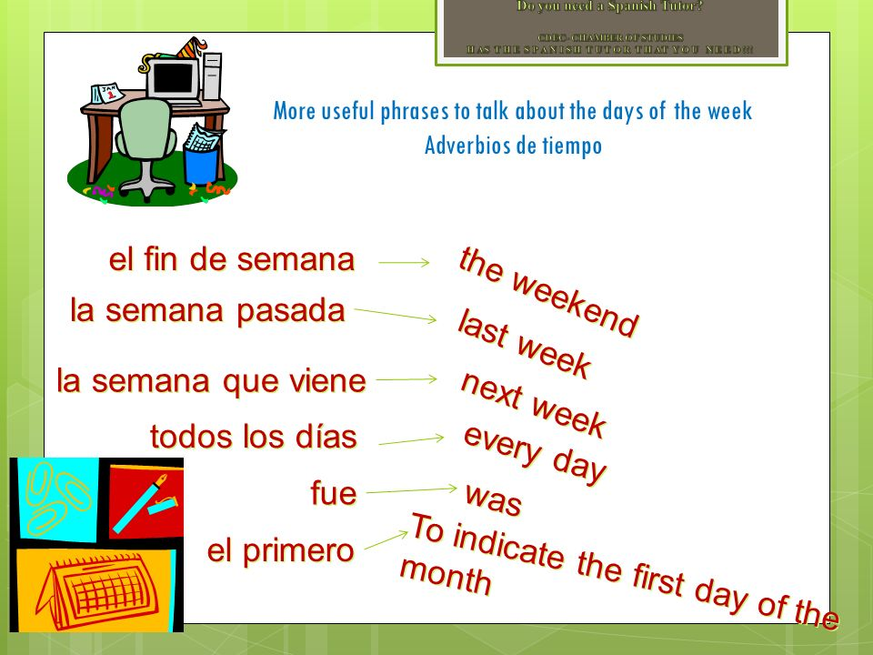 Useful phrases to talk about the days of the week Adverbios de tiempo Useful phrases to talk about the days of the week Adverbios de tiempo Hoy es Mañana será Ayer fue pasado mañana anteayer Today is Tomorrow will be Yesterday was day after tomorrow day before yesterday CDEC- Camara de Estudios