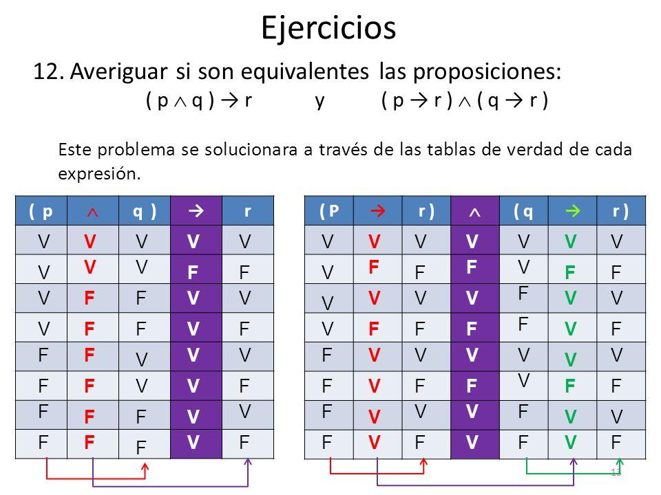 Ejercicios 12.Averiguar si son equivalentes las proposiciones: ( p q ) ry( p r ) ( q r ) Este problema se solucionara a través de las tablas de verdad