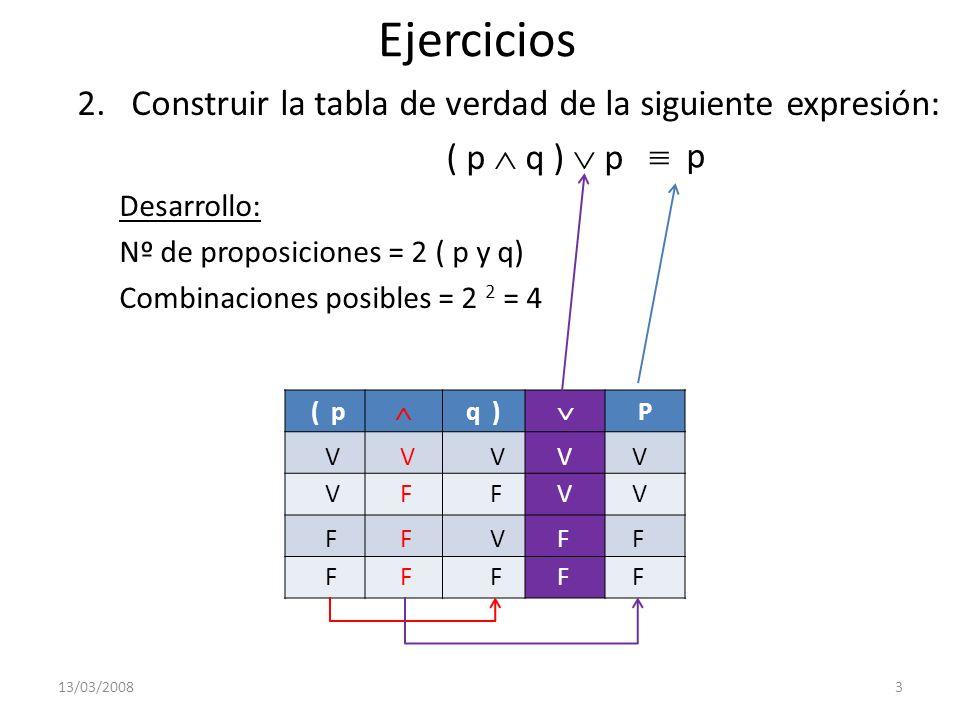 Ejercicios 13.Usando tablas de verdad demostrar: ¬p q p q 13/03/200814 pq¬ p ¬ p qp q VVFVV VFFFF FVVVV FFVVV Nº de proposiciones = 2 ( p y q) Combinaciones posibles = 2 2 = 4