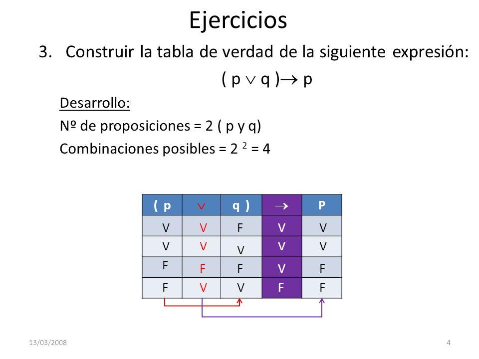 Ejercicios 4.Construir la tabla de verdad de la siguiente expresión: p (q p ) Desarrollo: Nº de proposiciones = 2 ( p y q) Combinaciones posibles = 2 2 = 4 13/03/20085 p ( q P ) V V F F V F V F V F V V V F V F V F V V