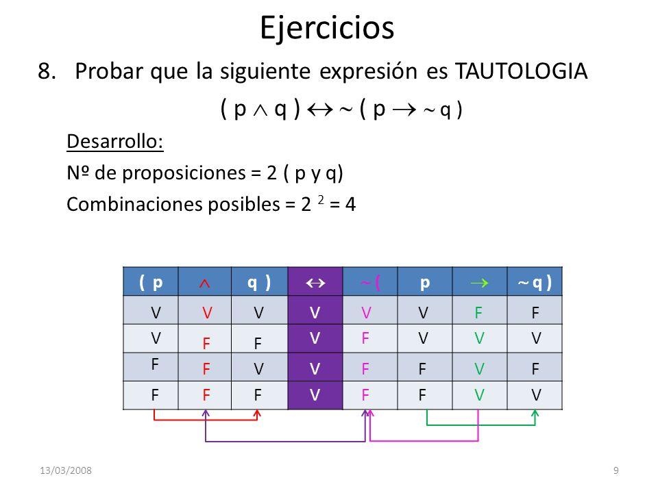 Ejercicios 9.Probar que la siguiente expresión es CONTRADICCIÓN ( p q ) Desarrollo: Nº de proposiciones = 2 ( p y q) Combinaciones posibles = 2 2 = 4 13/03/200810 ( p q ) ( p q ) V F V V F V FF V F F F V V F F V F V F V V V F F F F V F F F F