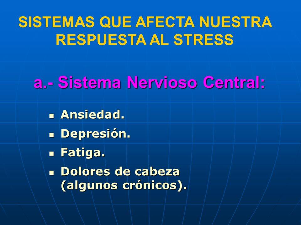 a.- Sistema Nervioso Central: Ansiedad. Ansiedad. Depresión. Depresión. Fatiga. Fatiga. Dolores de cabeza (algunos crónicos). Dolores de cabeza (algun