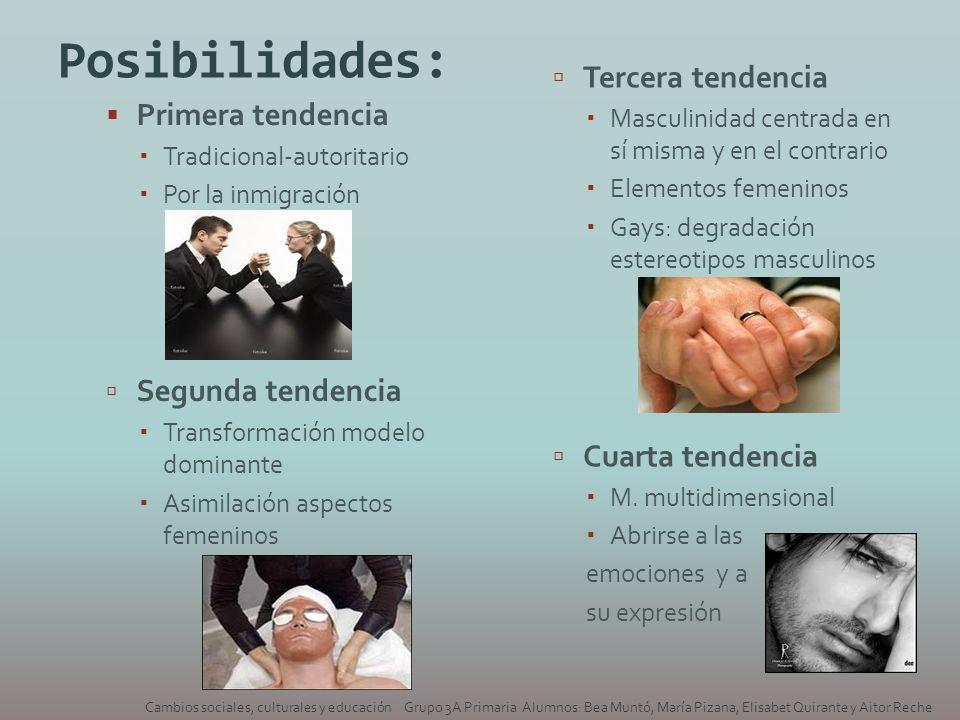 Posibilidades: Primera tendencia Tradicional-autoritario Por la inmigración Segunda tendencia Transformación modelo dominante Asimilación aspectos fem