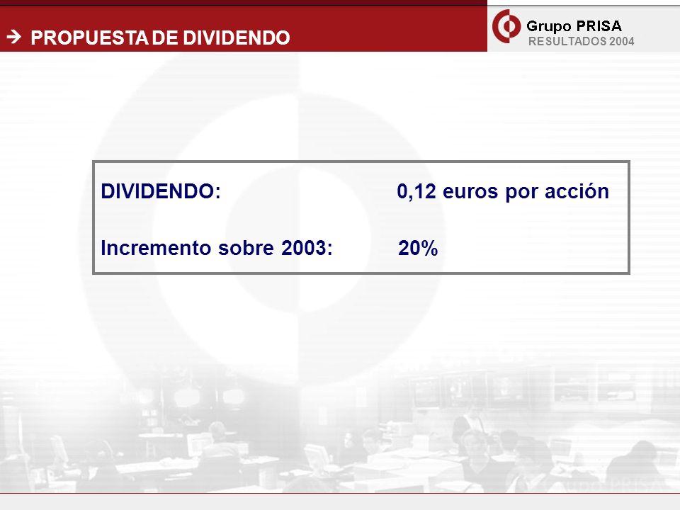 16 RESULTADOS 2004 DIVIDENDO: 0,12 euros por acción Incremento sobre 2003: 20% PROPUESTA DE DIVIDENDO