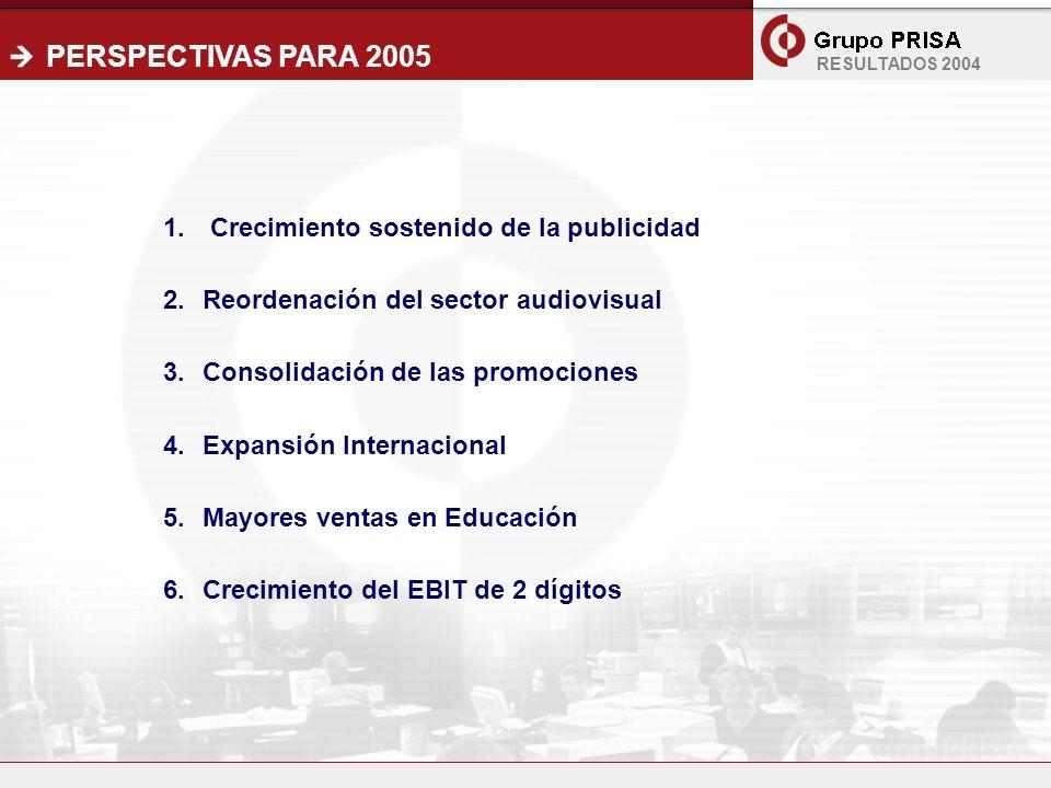 20 RESULTADOS 2004 PERSPECTIVAS PARA 2005 1.