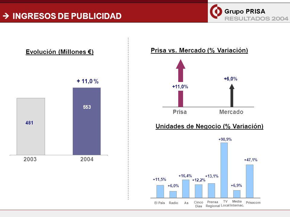 5 INGRESOS DE PUBLICIDAD Prisa vs.
