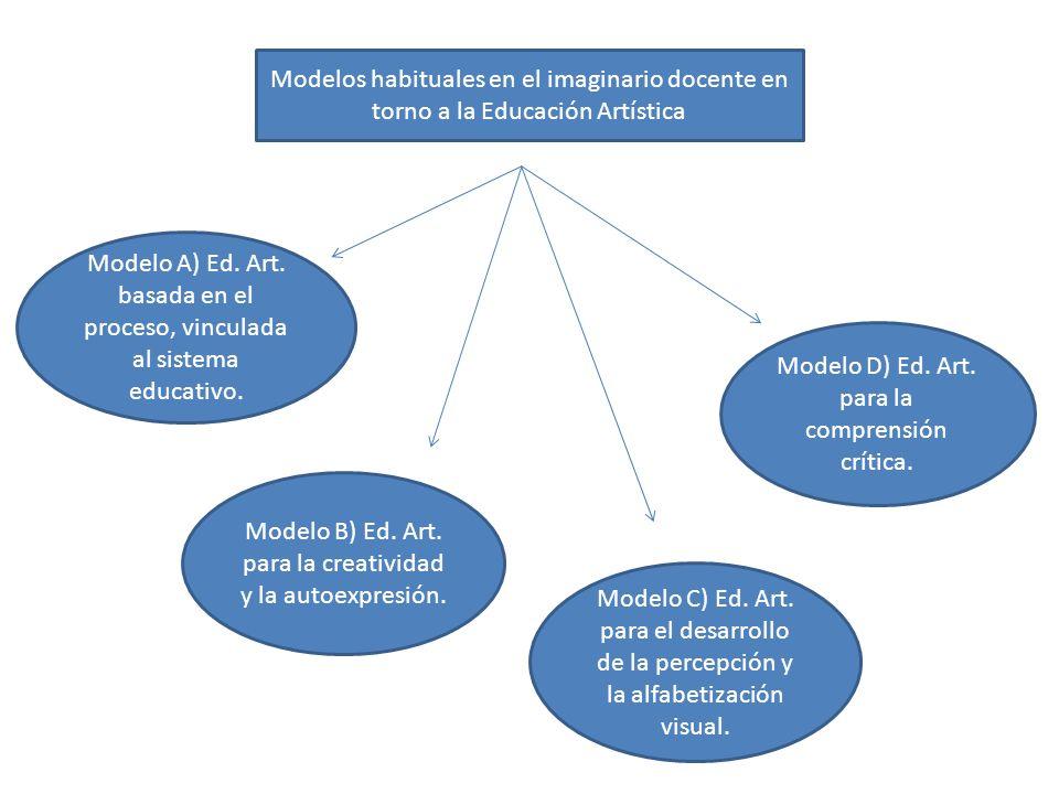 Modelos habituales en el imaginario docente en torno a la Educación Artística Modelo A) Ed.