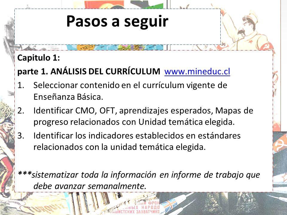 Pasos a seguir Capitulo 1: parte 1. ANÁLISIS DEL CURRÍCULUM www.mineduc.clwww.mineduc.cl 1.Seleccionar contenido en el currículum vigente de Enseñanza