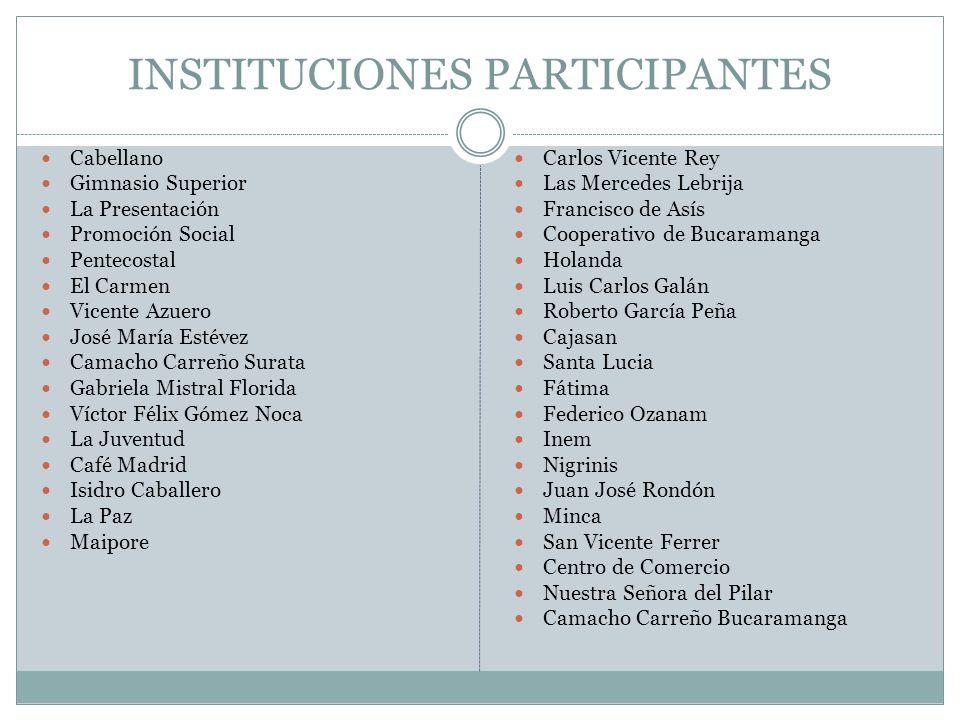 INSTITUCIONES PARTICIPANTES Cabellano Gimnasio Superior La Presentación Promoción Social Pentecostal El Carmen Vicente Azuero José María Estévez Camac