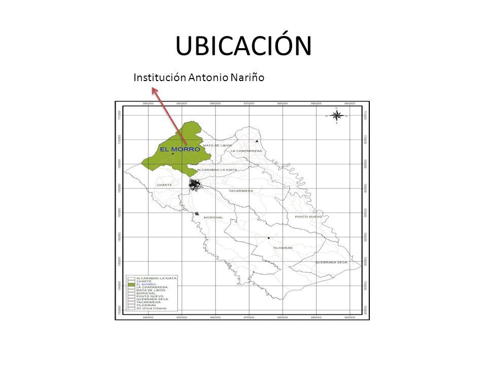 UBICACIÓN Institución Antonio Nariño