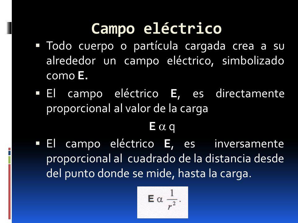 Campo eléctrico Todo cuerpo o partícula cargada crea a su alrededor un campo eléctrico, simbolizado como E. El campo eléctrico E, es directamente prop