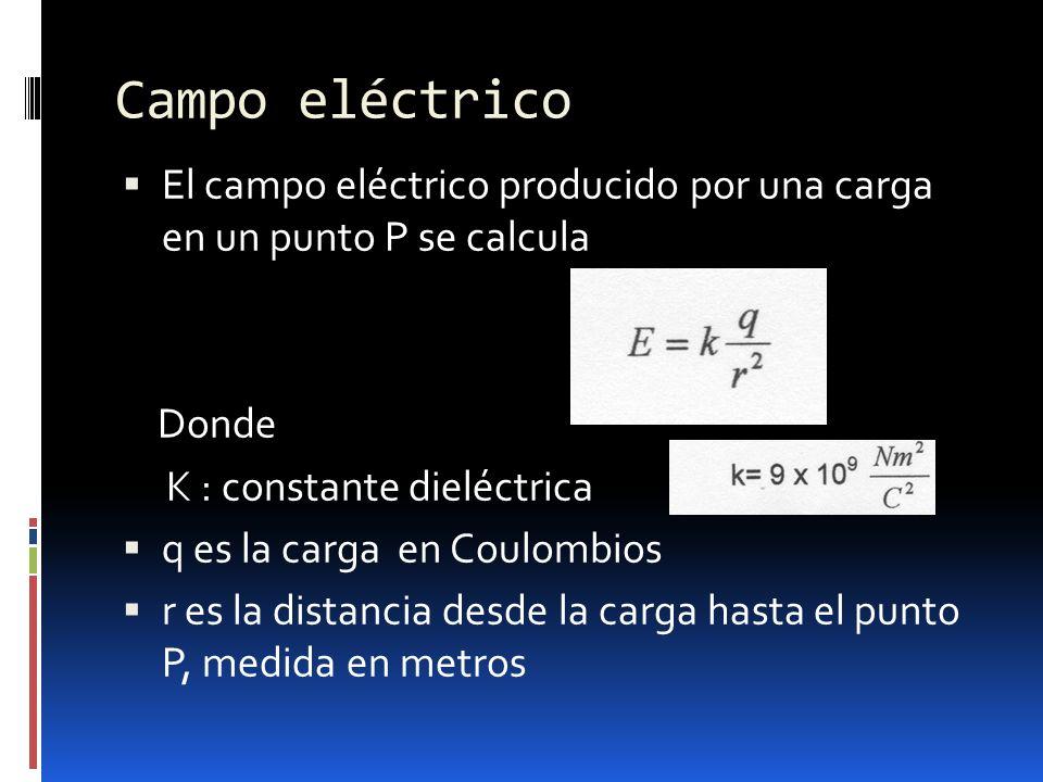 Campo eléctrico El campo eléctrico producido por una carga en un punto P se calcula Donde K : constante dieléctrica q es la carga en Coulombios r es l
