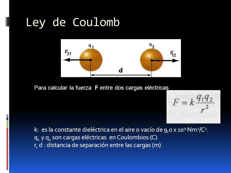 Ley de Coulomb Para calcular la fuerza F entre dos cargas eléctricas k: es la constante dieléctrica en el aire o vacío de 9,0 x 10 9 Nm 2 /C 2. q 1 y