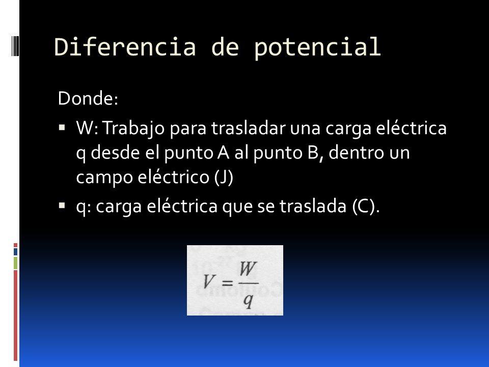 Diferencia de potencial Donde: W: Trabajo para trasladar una carga eléctrica q desde el punto A al punto B, dentro un campo eléctrico (J) q: carga elé