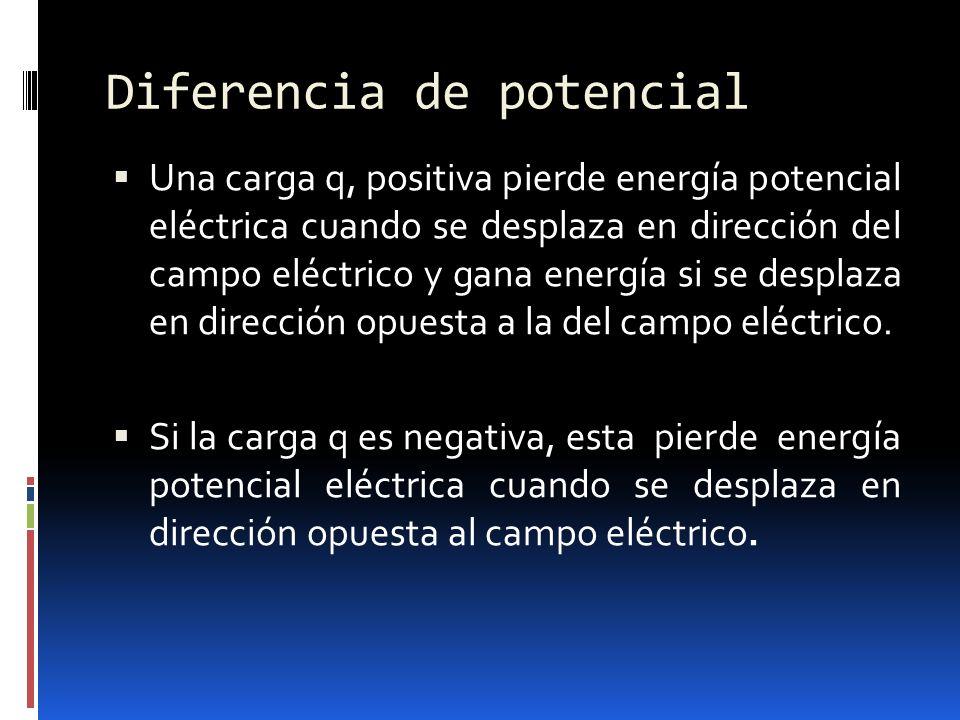 Diferencia de potencial Una carga q, positiva pierde energía potencial eléctrica cuando se desplaza en dirección del campo eléctrico y gana energía si