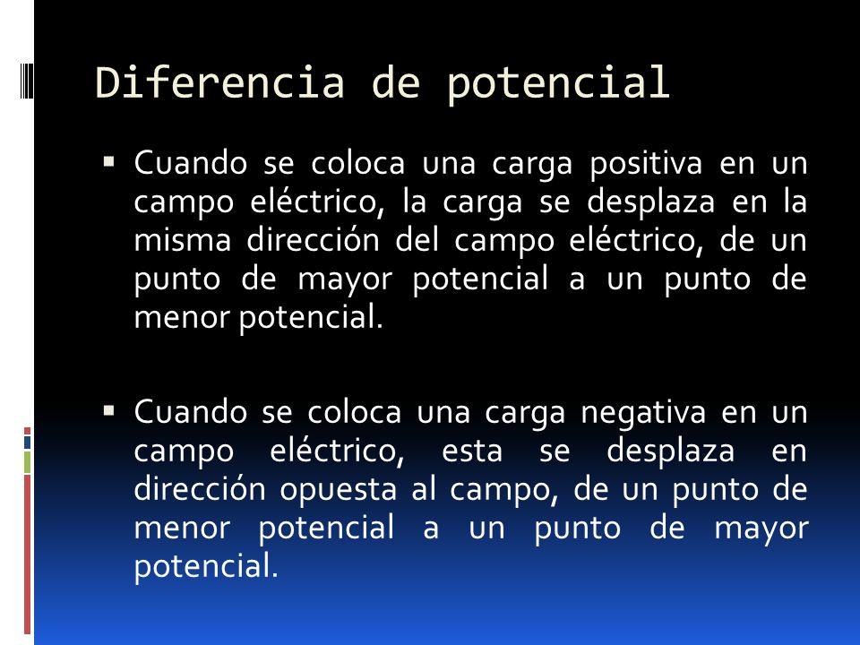Diferencia de potencial Cuando se coloca una carga positiva en un campo eléctrico, la carga se desplaza en la misma dirección del campo eléctrico, de