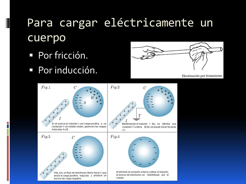 Diferencia de potencial Cuando se coloca una carga positiva en un campo eléctrico, la carga se desplaza en la misma dirección del campo eléctrico, de un punto de mayor potencial a un punto de menor potencial.