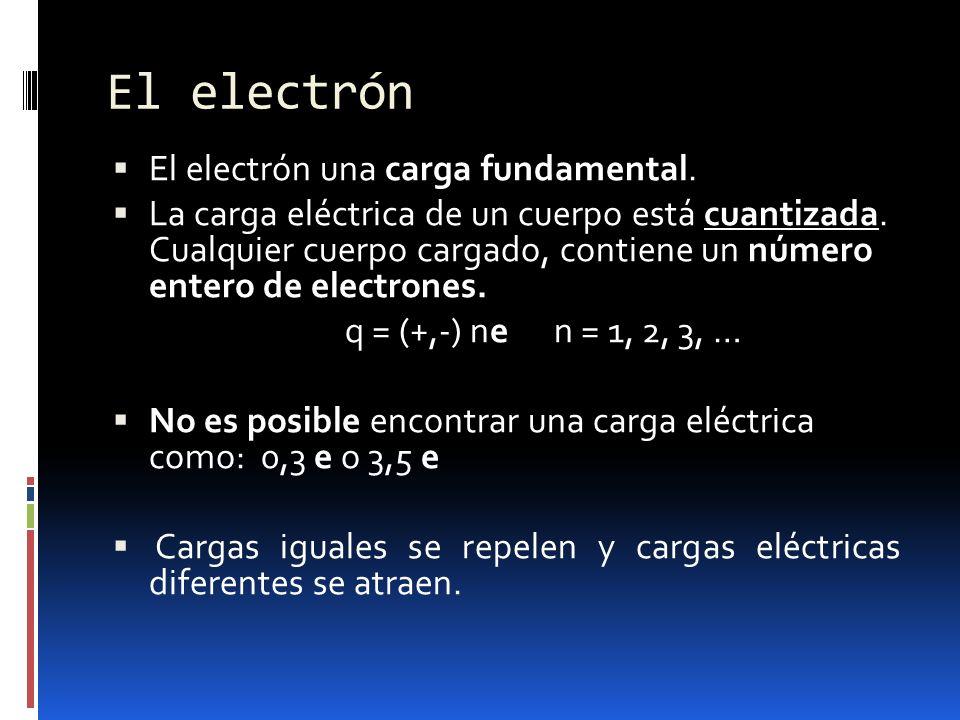 El electrón El electrón una carga fundamental. La carga eléctrica de un cuerpo está cuantizada. Cualquier cuerpo cargado, contiene un número entero de