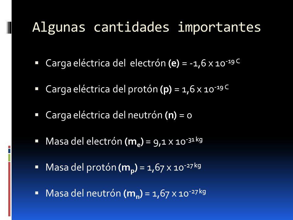 Algunas cantidades importantes Carga eléctrica del electrón (e) = -1,6 x 10 -19 C Carga eléctrica del protón (p) = 1,6 x 10 -19 C Carga eléctrica del
