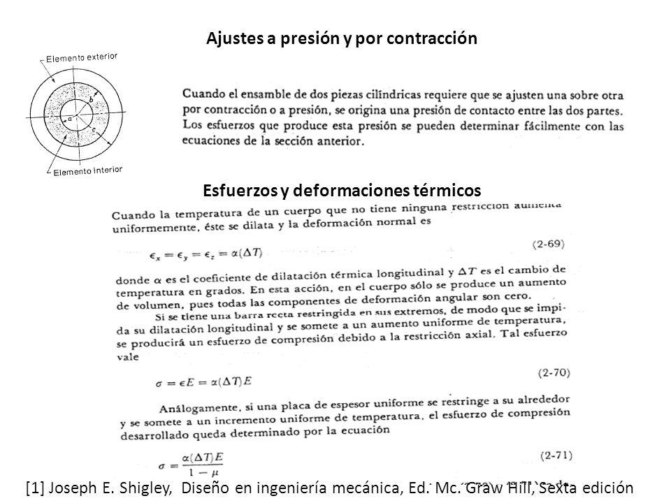 Esfuerzos y deformaciones térmicos Ajustes a presión y por contracción [1] Joseph E.