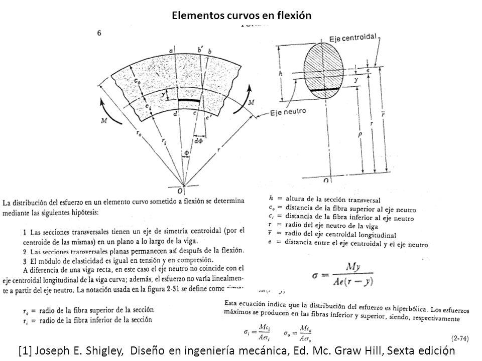 Elementos curvos en flexión [1] Joseph E.Shigley, Diseño en ingeniería mecánica, Ed.