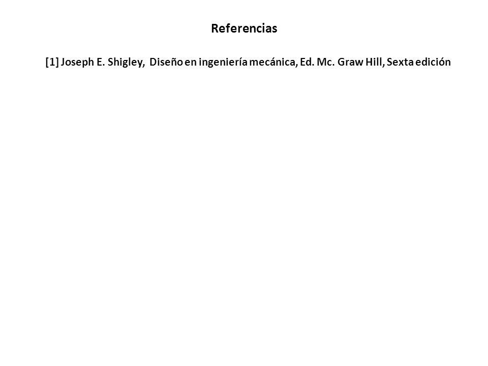 Referencias [1] Joseph E. Shigley, Diseño en ingeniería mecánica, Ed. Mc. Graw Hill, Sexta edición