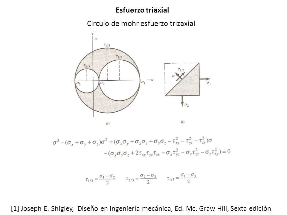 Esfuerzo triaxial [1] Joseph E.Shigley, Diseño en ingeniería mecánica, Ed.
