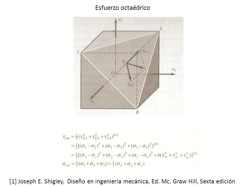 Esfuerzo octaédrico [1] Joseph E.Shigley, Diseño en ingeniería mecánica, Ed.