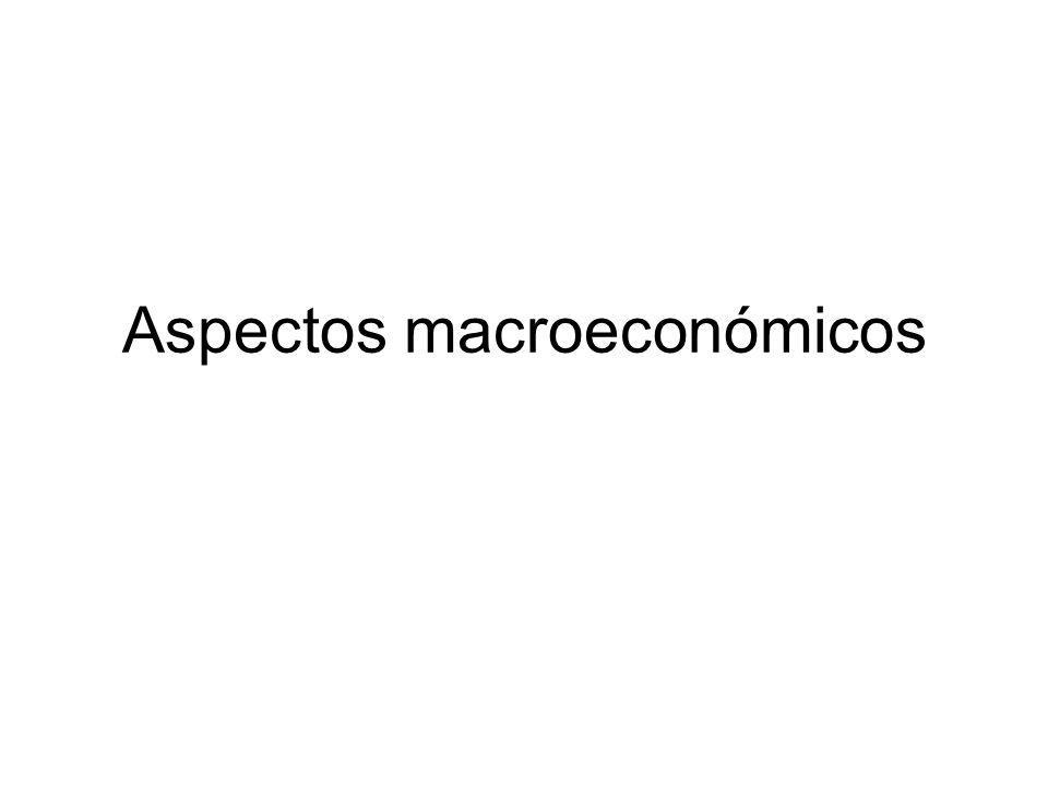 Aspectos macroeconómicos