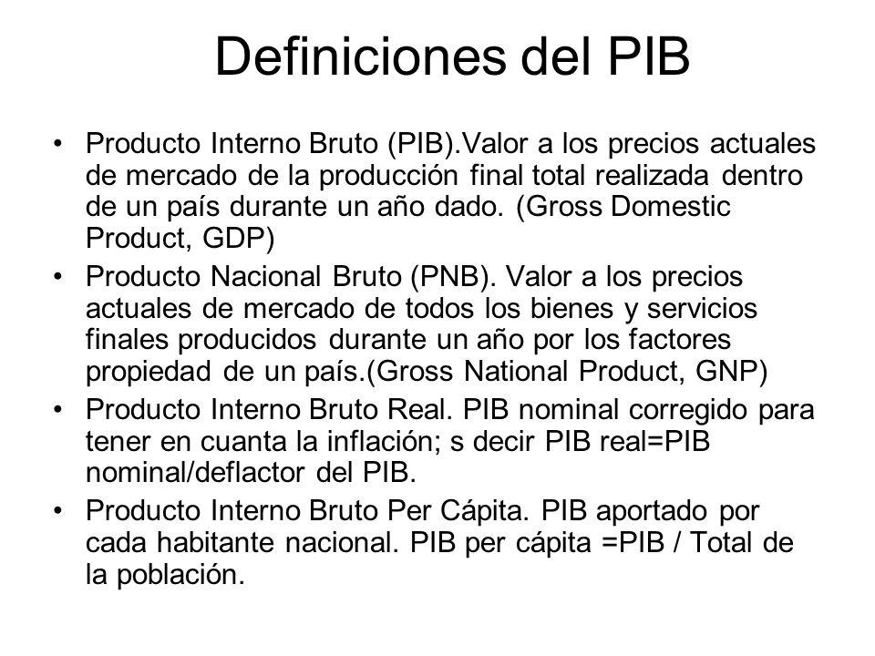 Definiciones del PIB Producto Interno Bruto (PIB).Valor a los precios actuales de mercado de la producción final total realizada dentro de un país dur
